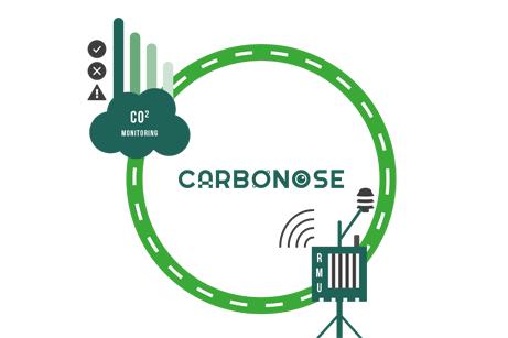 Carbonose